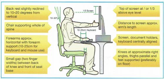 set up your desk